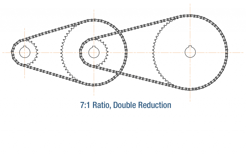 7to1-Double-Reduction