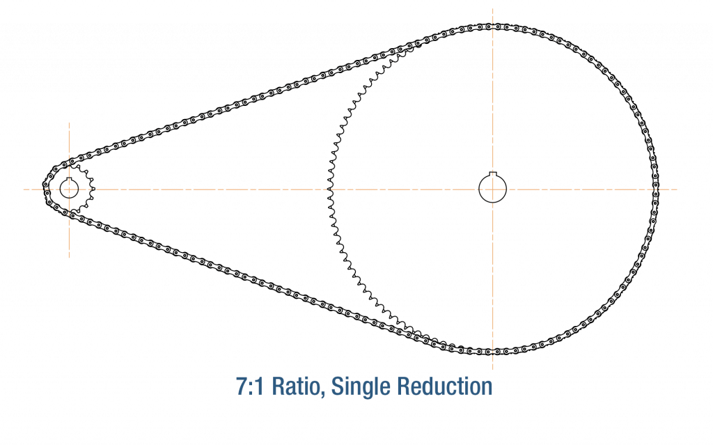 7to1-Single-Reduction