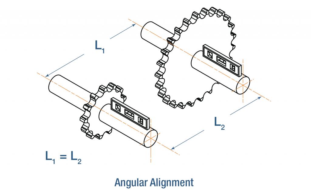 Angular-alignment