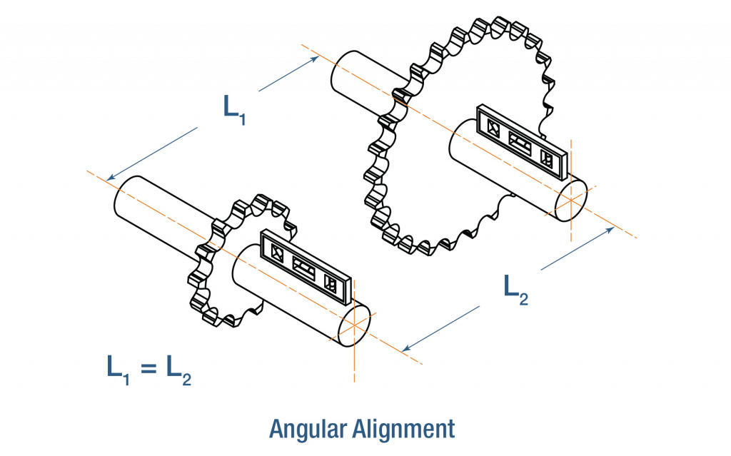 Angular-alignment-4