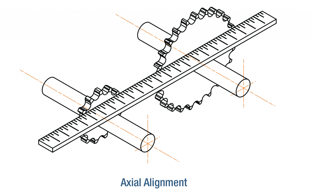 Axial-Alignment