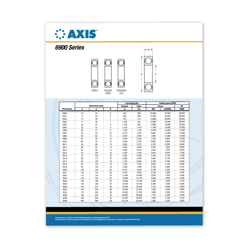 Axis Spec Sheets Icon