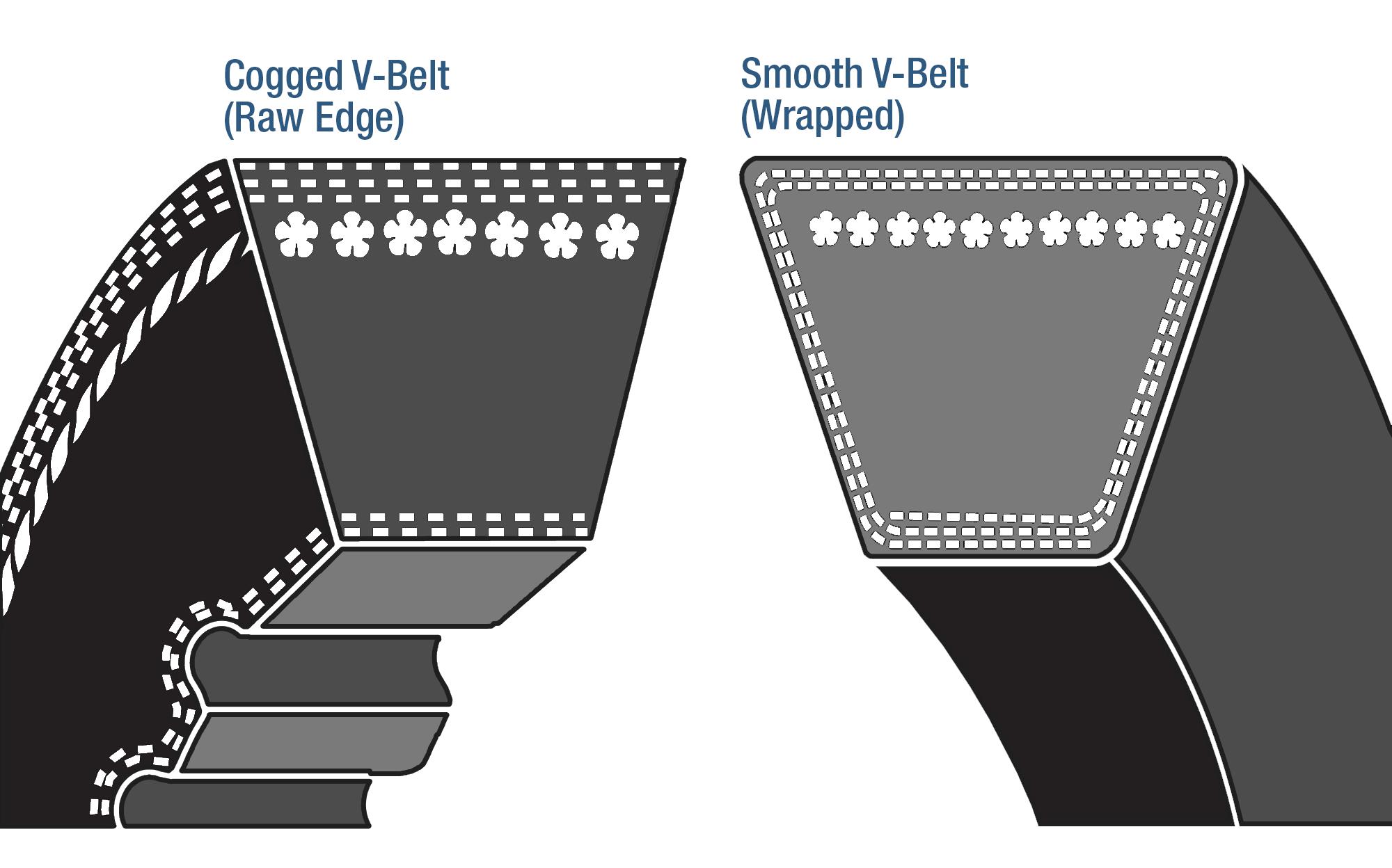 Cogged vs. Smooth Belt