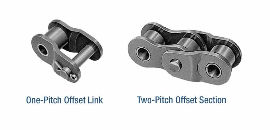 Offset-Links
