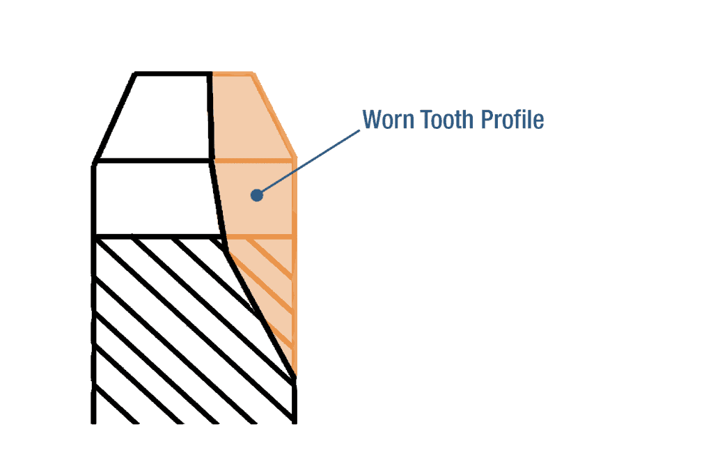 Worn-tooth-Profile
